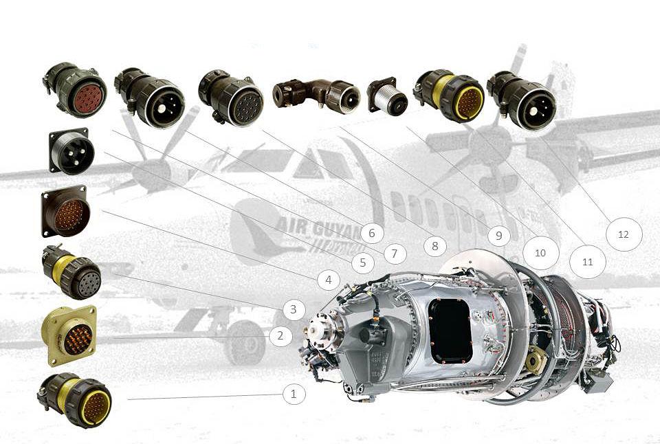 TENEO connectors - Aero Space